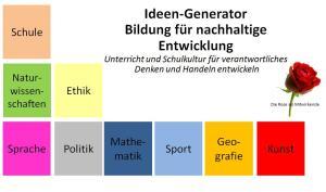 Foto BNE Sport und Nachhaltigkeit